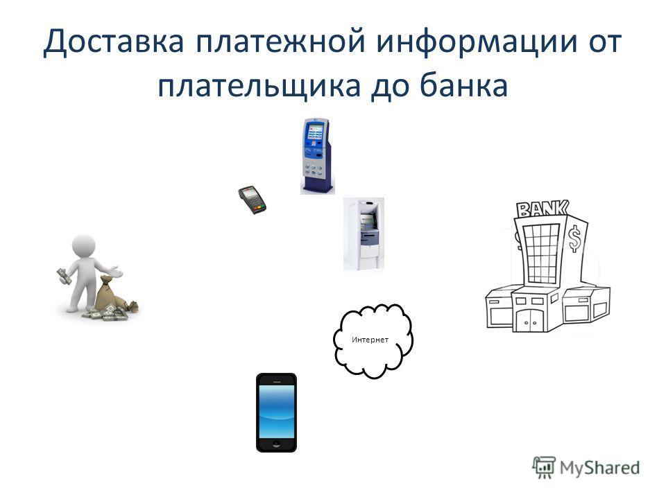 Доставка платежной информации от плательщика до банка Интернет