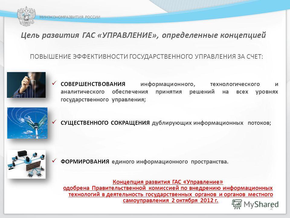 Цель развития ГАС «УПРАВЛЕНИЕ», определенные концепцией ПОВЫШЕНИЕ ЭФФЕКТИВНОСТИ ГОСУДАРСТВЕННОГО УПРАВЛЕНИЯ ЗА СЧЕТ: МИНЭКОНОМРАЗВИТИЯ РОССИИ 2 СОВЕРШЕНСТВОВАНИЯ информационного, технологического и аналитического обеспечения принятия решений на всех