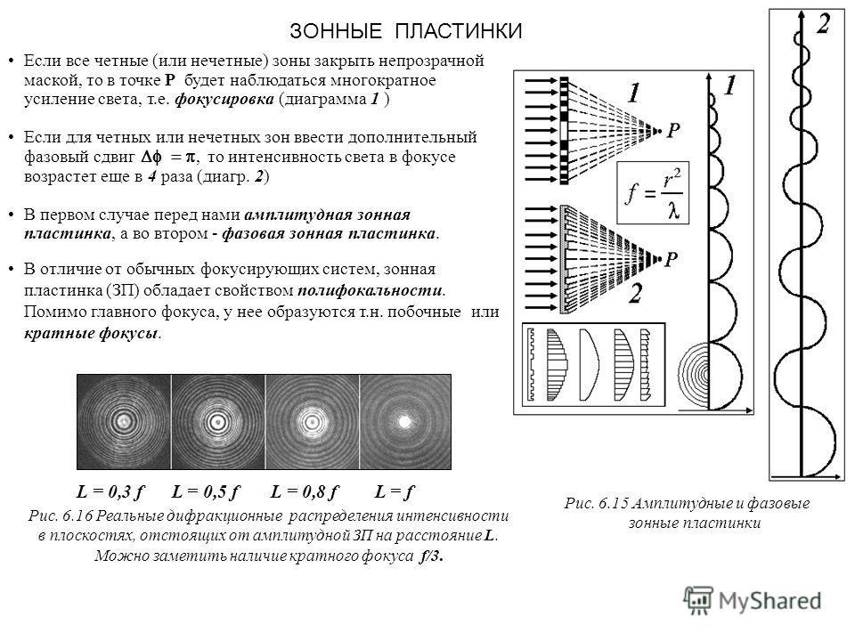 ЗОННЫЕ ПЛАСТИНКИ Если все четные (или нечетные) зоны закрыть непрозрачной маской, то в точке P будет наблюдаться многократное усиление света, т.е. фокусировка (диаграмма 1 ) Если для четных или нечетных зон ввести дополнительный фазовый сдвиг, то инт