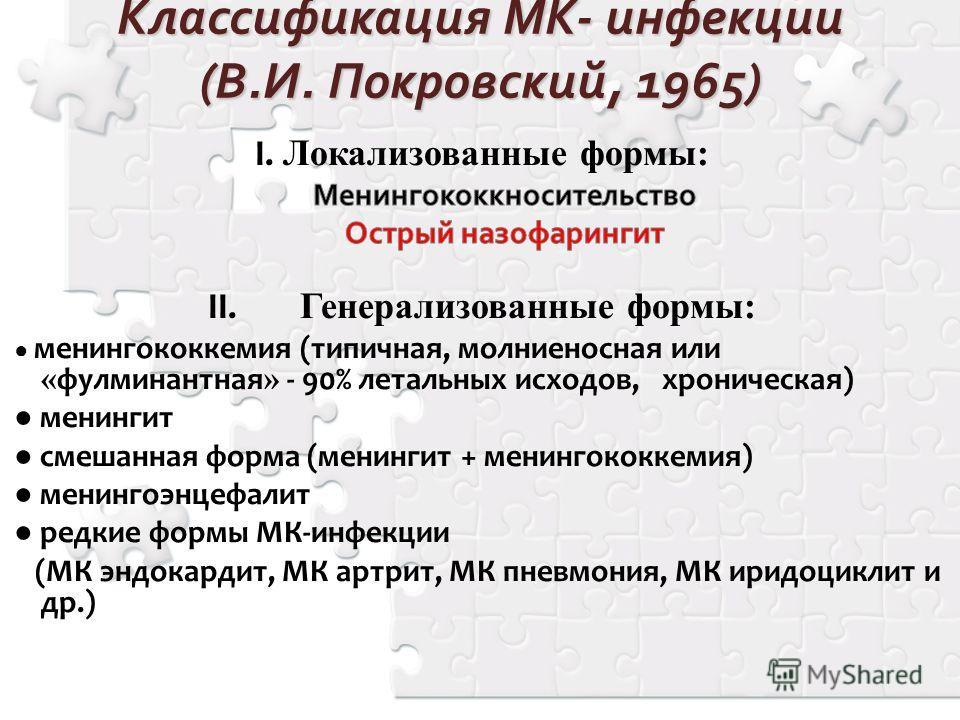 Классификация МК- инфекции (В.И. Покровский, 1965)