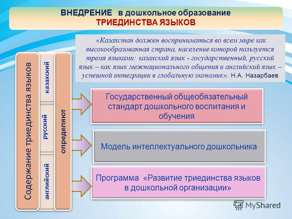 «Казахстан должен восприниматься во всем мире как высокообразованная страна, население которой пользуется тремя языками: казахский язык - государственный, русский язык – как язык межнационального общения и английский язык – успешной интеграции в глоб