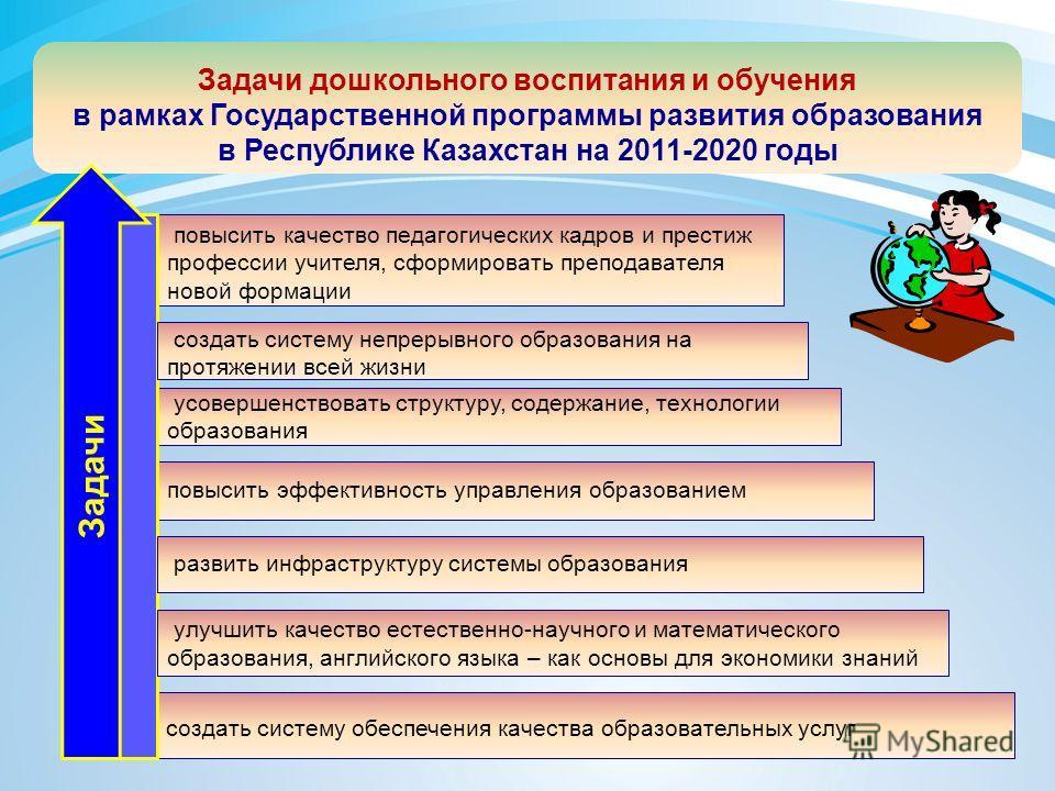 создать систему обеспечения качества образовательных услуг Задачи дошкольного воспитания и обучения в рамках Государственной программы развития образования в Республике Казахстан на 2011-2020 годы повысить эффективность управления образованием усовер