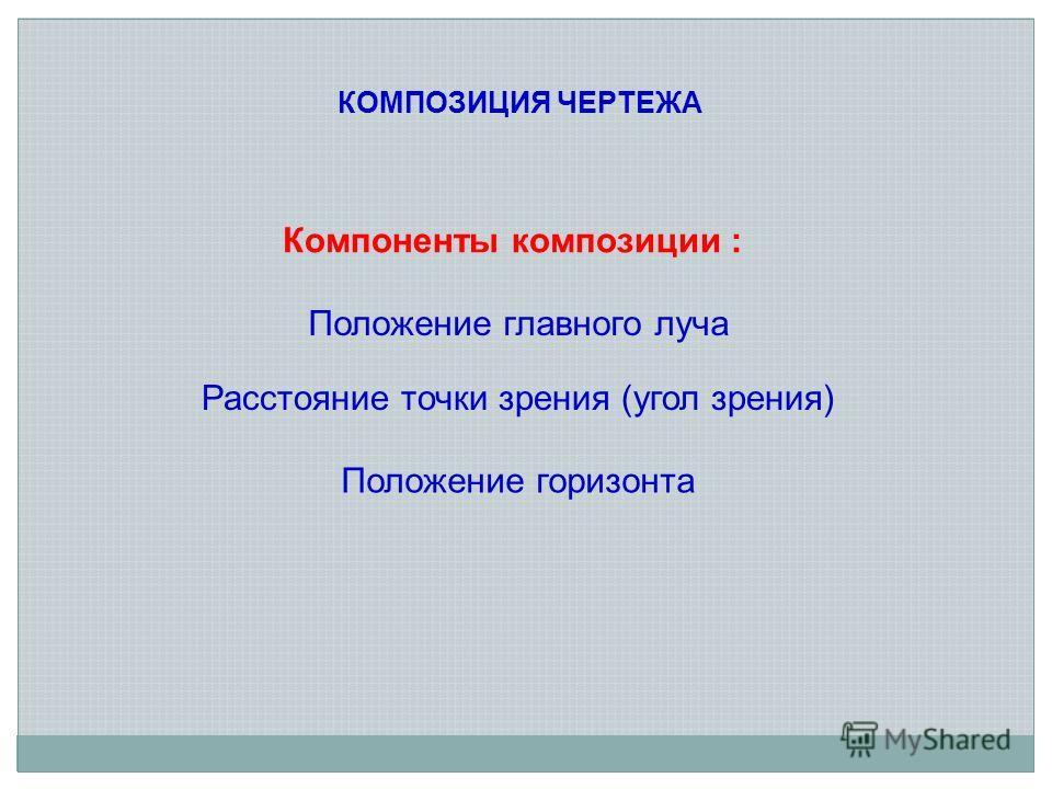 КОМПОЗИЦИЯ ЧЕРТЕЖА Компоненты композиции : Положение главного луча Расстояние точки зрения (угол зрения) Положение горизонта