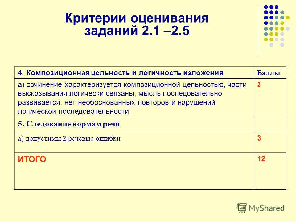 Критерии оценивания заданий 2.1 –2.5 4. Композиционная цельность и логичность изложения Баллы а) сочинение характеризуется композиционной цельностью, части высказывания логически связаны, мысль последовательно развивается, нет необоснованных повторов