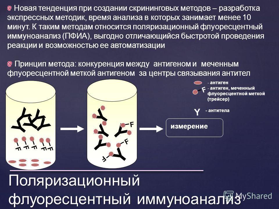 Поляризационный флуоресцентный иммуноанализ Новая тенденция при создании скрининговых методов – разработка экспрессных методик, время анализа в которых занимает менее 10 минут. К таким методам относится поляризационный флуоресцентный иммуноанализ (ПФ