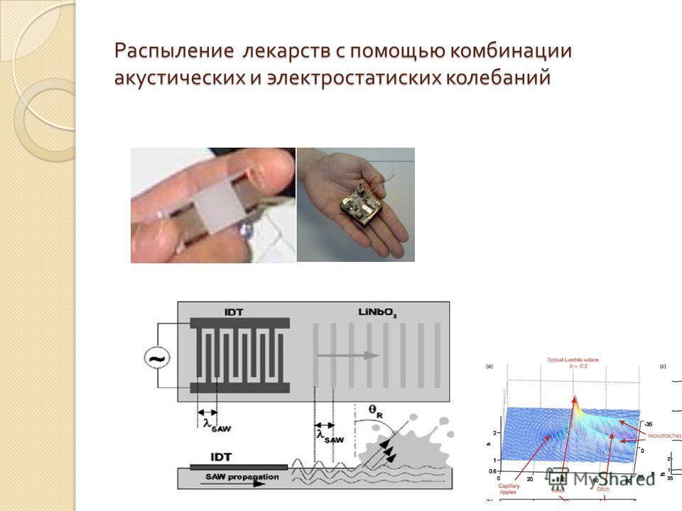 Распыление лекарств с помощью комбинации акустических и электростатических колебаний
