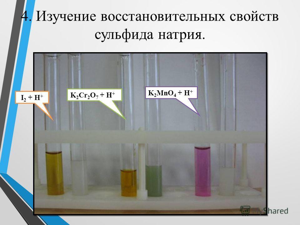 4. Изучение восстановительных свойств сульфида натрия. I 2 + H + K 2 Cr 2 O 7 + H + K 2 MnO 4 + H +