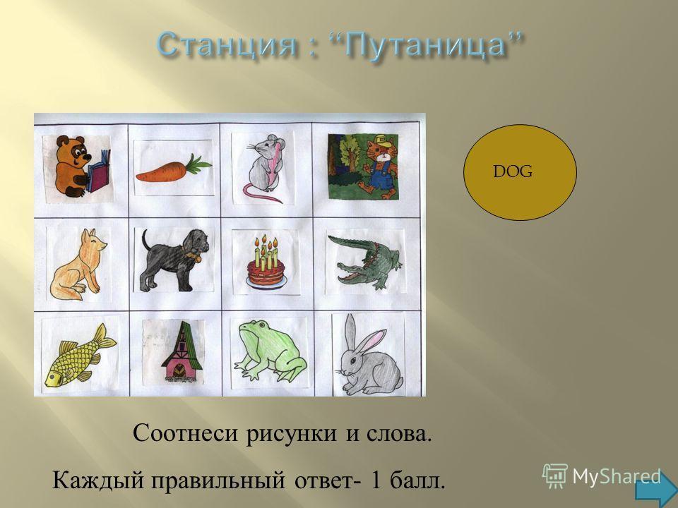 DOG Соотнеси рисунки и слова. Каждый правильный ответ- 1 балл.