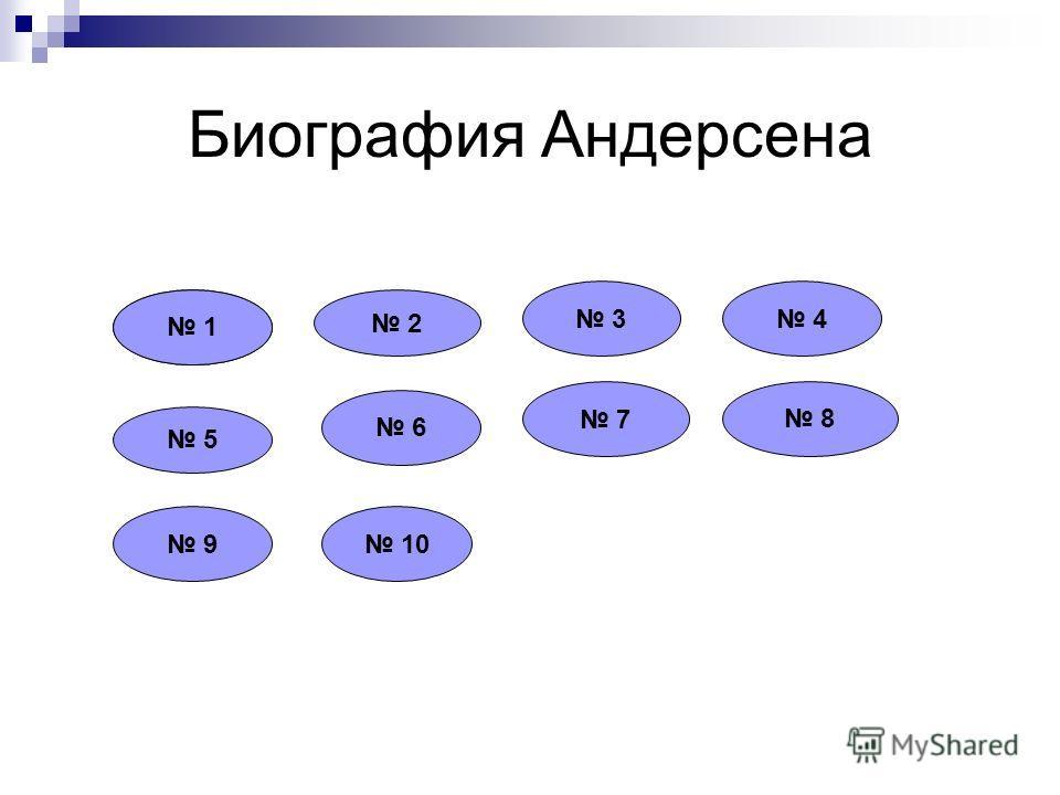 Биография Андерсена 1 2 3 4 5 6 7 8 9 10 1