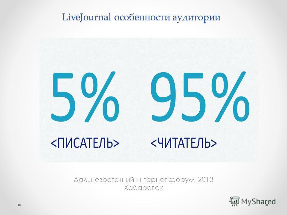 Дальневосточный интернет форум 2013 Хабаровск LiveJournal особенности аудитории
