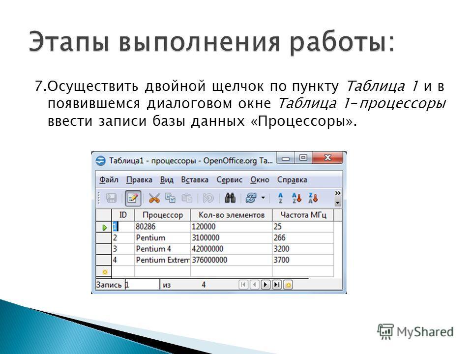 7. Осуществить двойной щелчок по пункту Таблица 1 и в появившемся диалоговом окне Таблица 1-процессоры ввести записи базы данных «Процессоры».