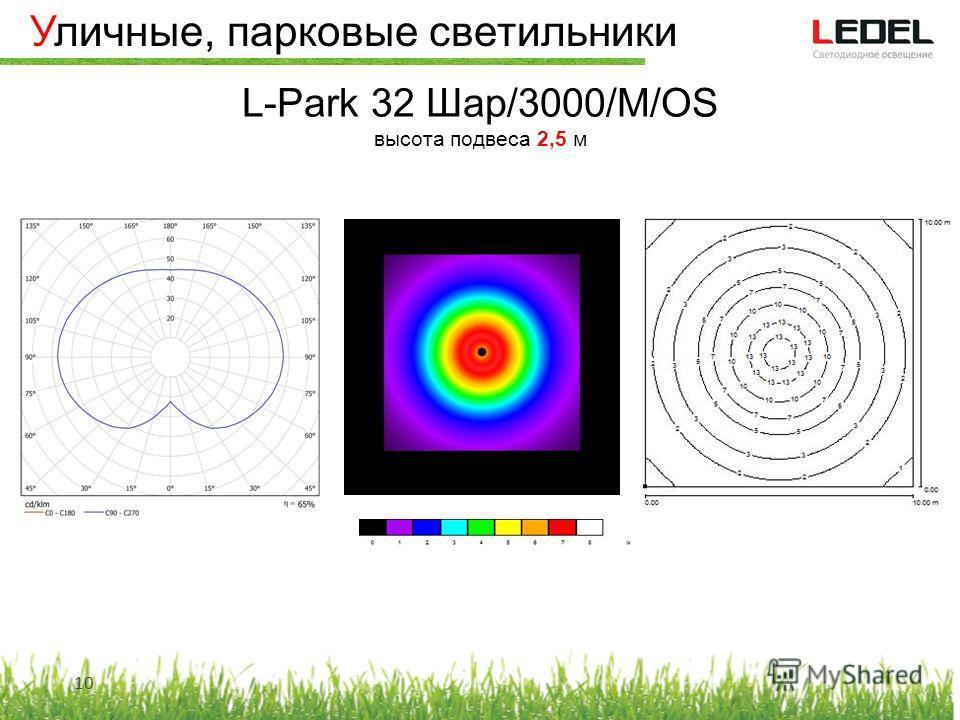 Уличные, парковые светильники L-Park 32 Шар/3000/M/OS высота подвеса 2,5 м 10