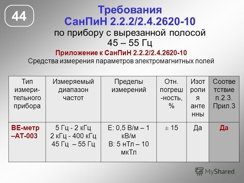 Требования Сан ПиН 2.2.2/2.4.2620-10 по прибору с вырезанной полосой 45 – 55 Гц Тип измери- тельного прибора Измеряемый диапазон частот Пределы измерений Отн. погреш -ность, % Изот ропи я анте нны Соотве тствие п.2.3. Прил.3 ВЕ-метр –АТ-003 5 Гц - 2