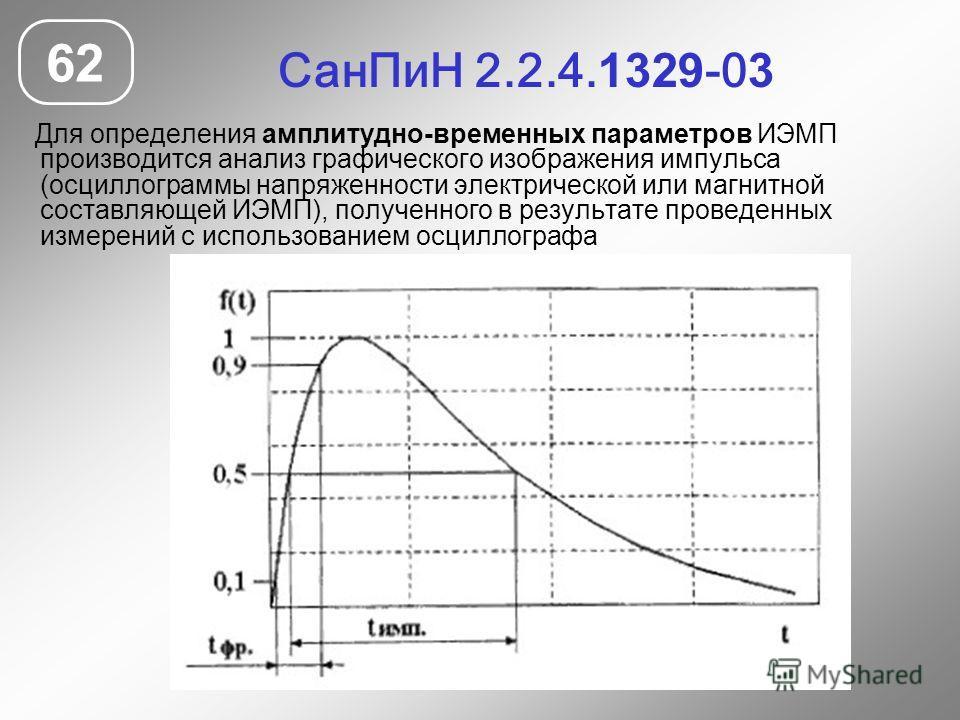 Сан ПиН 2.2.4. 1329 -0 3 62 Для определения амплитудно-временных параметров ИЭМП производится анализ графического изображения импульса (осциллограммы напряженности электрической или магнитной составляющей ИЭМП), полученного в результате проведенных и