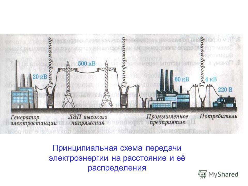 Принципиальная схема передачи электроэнергии на расстояние и её распределения