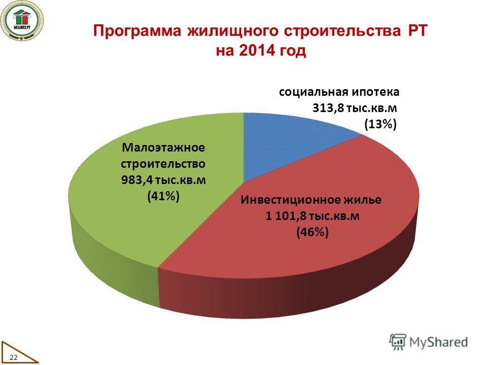 Программа жилищного строительства РТ на 2014 год 22