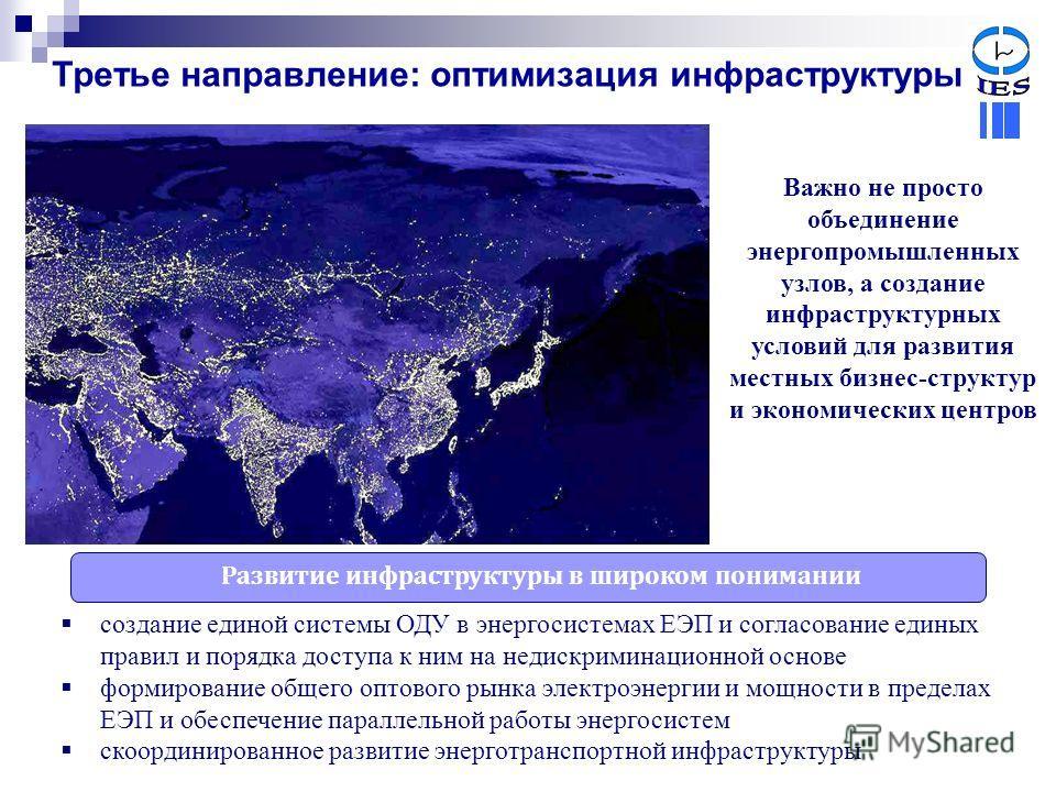 Третье направление: оптимизация инфраструктуры создание единой системы ОДУ в энергосистемах ЕЭП и согласование единых правил и порядка доступа к ним на недискриминационной основе формирование общего оптового рынка электроэнергии и мощности в пределах
