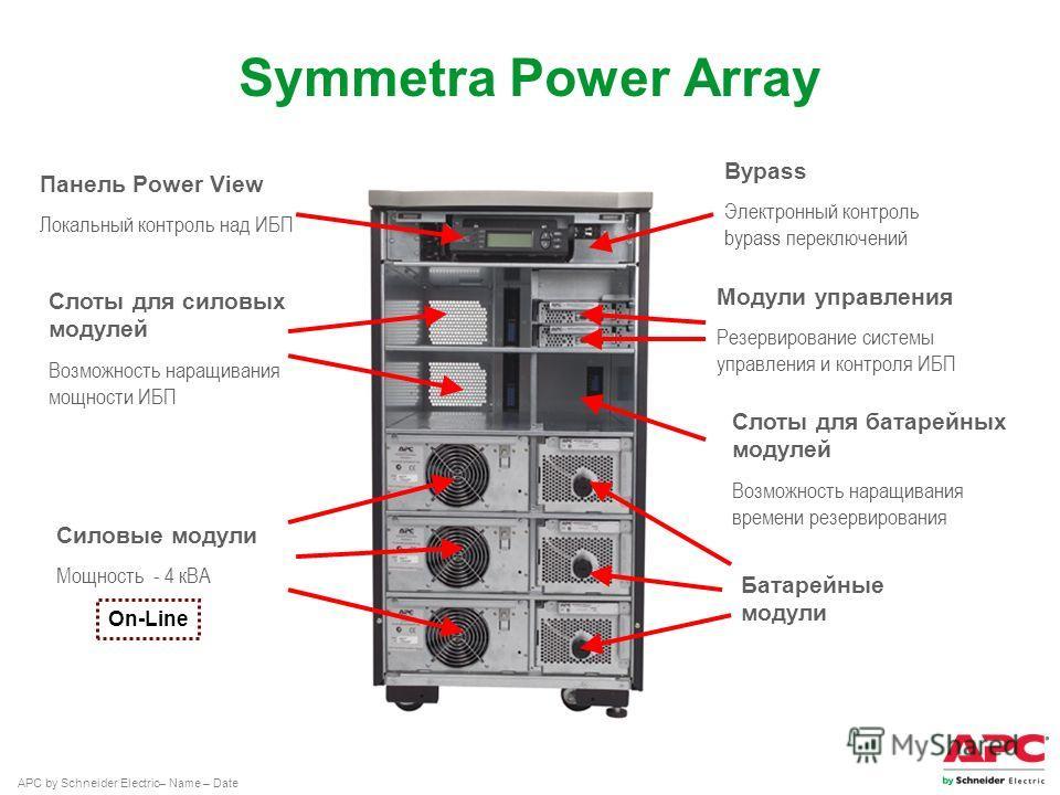 APC by Schneider Electric– Name – Date Батарейные модули Панель Power View Локальный контроль над ИБП Слоты для силовых модулей Возможность наращивания мощности ИБП Силовые модули Мощность - 4 кВА Слоты для батарейных модулей Возможность наращивания