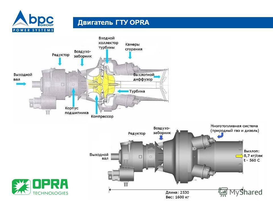 Двигатель ГТУ ОРRA