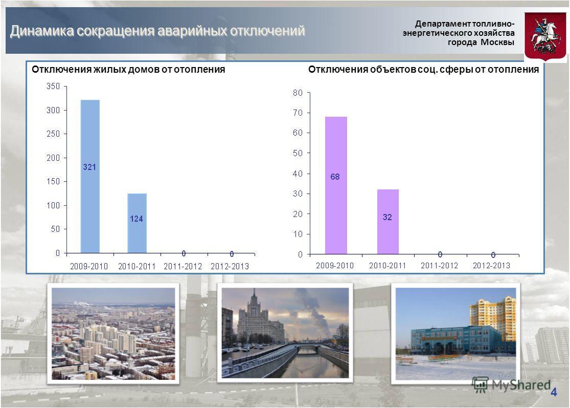 Динамика сокращения аварийных отключений Департамент топливно- энергетического хозяйства города Москвы 4 Отключения жилых домов от отопления Отключения объектов соц. сферы от отопления