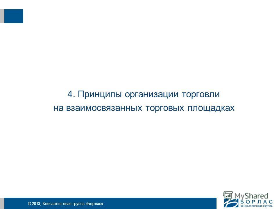 © 2013, Консалтинговая группа «Борлас» 4. Принципы организации торговли на взаимосвязанных торговых площадках