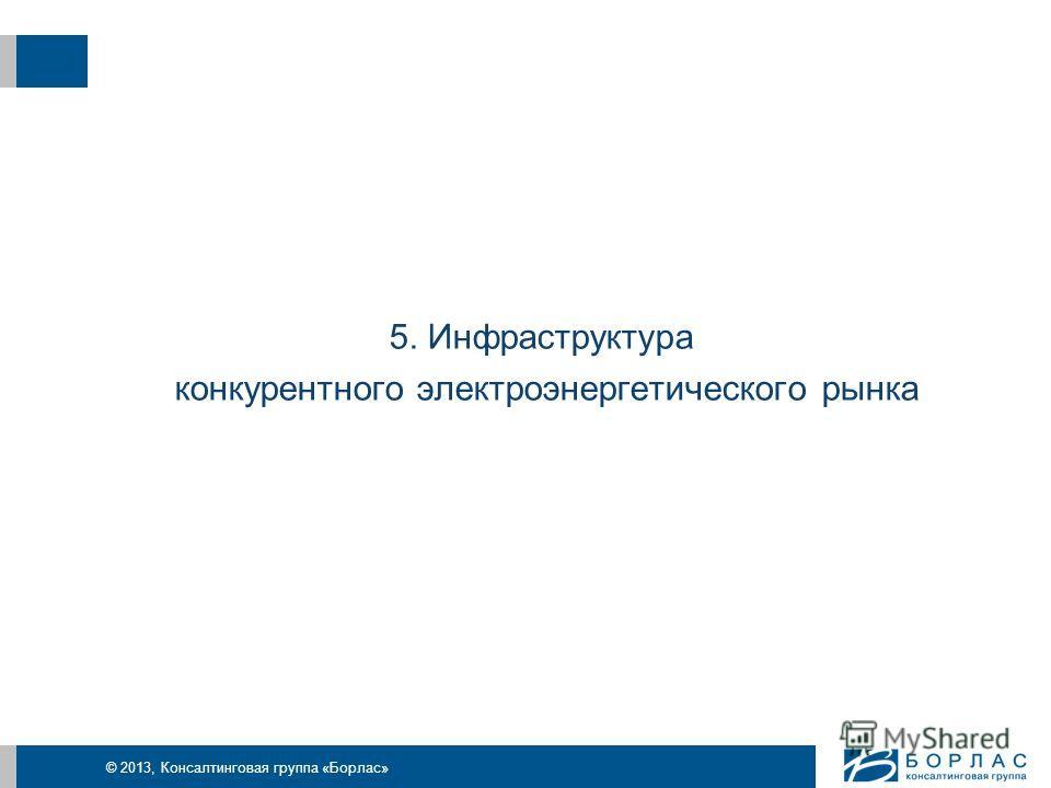 © 2013, Консалтинговая группа «Борлас» 5. Инфраструктура конкурентного электроэнергетического рынка