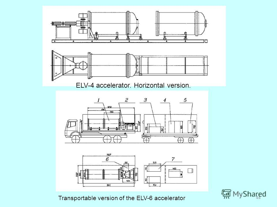 Transportable version of the ELV-6 accelerator ELV-4 accelerator. Horizontal version. 44