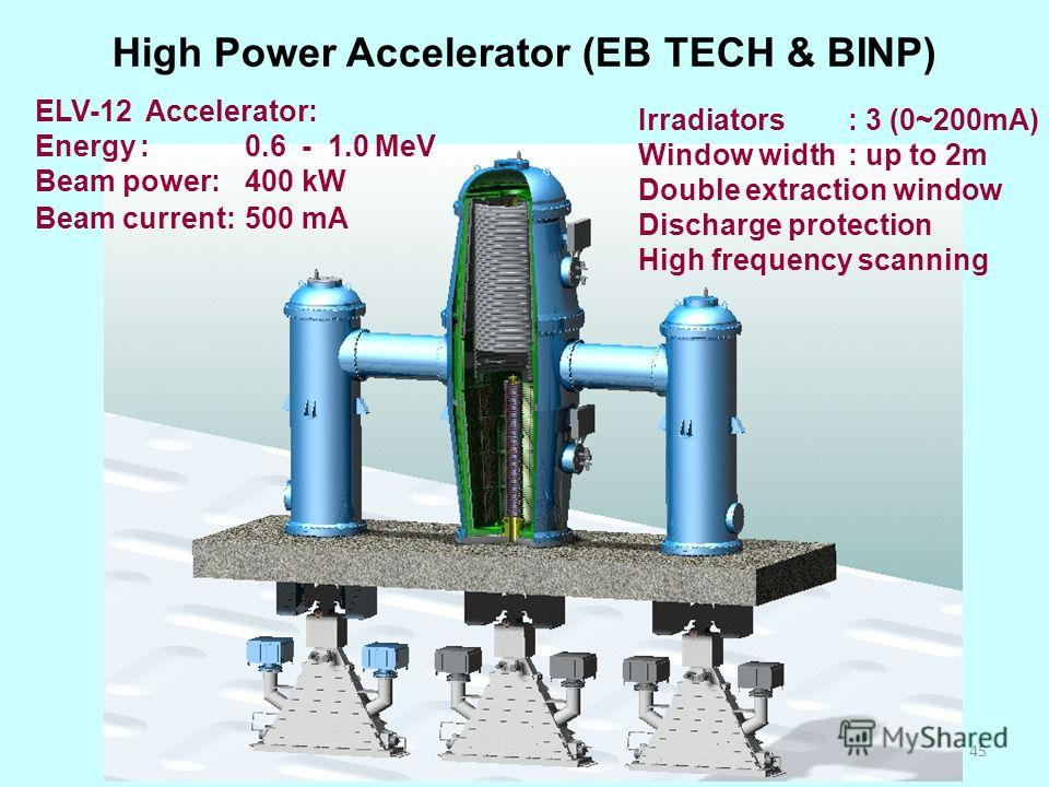 ELV-12 Accelerator: Energy:0.6 - 1.0 MeV Beam power:400 kW Beam current:500 mA Irradiators: 3 (0~200mA) Window width: up to 2m Double extraction window Discharge protection High frequency scanning High Power Accelerator (EB TECH & BINP) 45