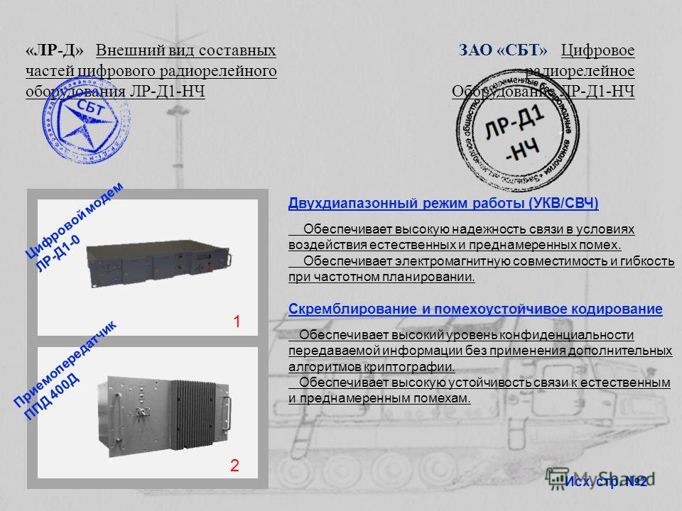 «ЛР-Д» Внешний вид составных частей цифрового радиорелейного оборудования ЛР-Д1-НЧ ЗАО «СБТ» Цифровое радиорелейное Оборудование ЛР-Д1-НЧ Цифровой модем ЛР-Д1-0 Двухдиапазонный режим работы (УКВ/СВЧ) Обеспечивает высокую надежность связи в условиях в