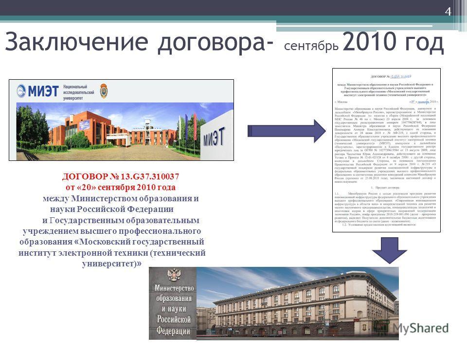 Заключение договора- сентябрь 2010 год 4 ДОГОВОР 13.G37.310037 от «20» сентября 2010 года между Министерством образования и науки Российской Федерации и Государственным образовательным учреждением высшего профессионального образования « Московский го