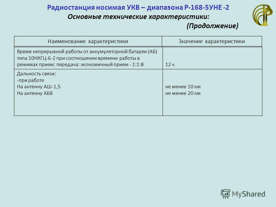 Радиостанция носимая УКВ – диапазона Р-168-5УНЕ -2 Основные технические характеристики: (Продолжение) Время непрерывной работы от аккумуляторной батареи (АБ) типа 10НКГЦ-6-2 при соотношении времени работы в режимах прием: передача: экономичный прием