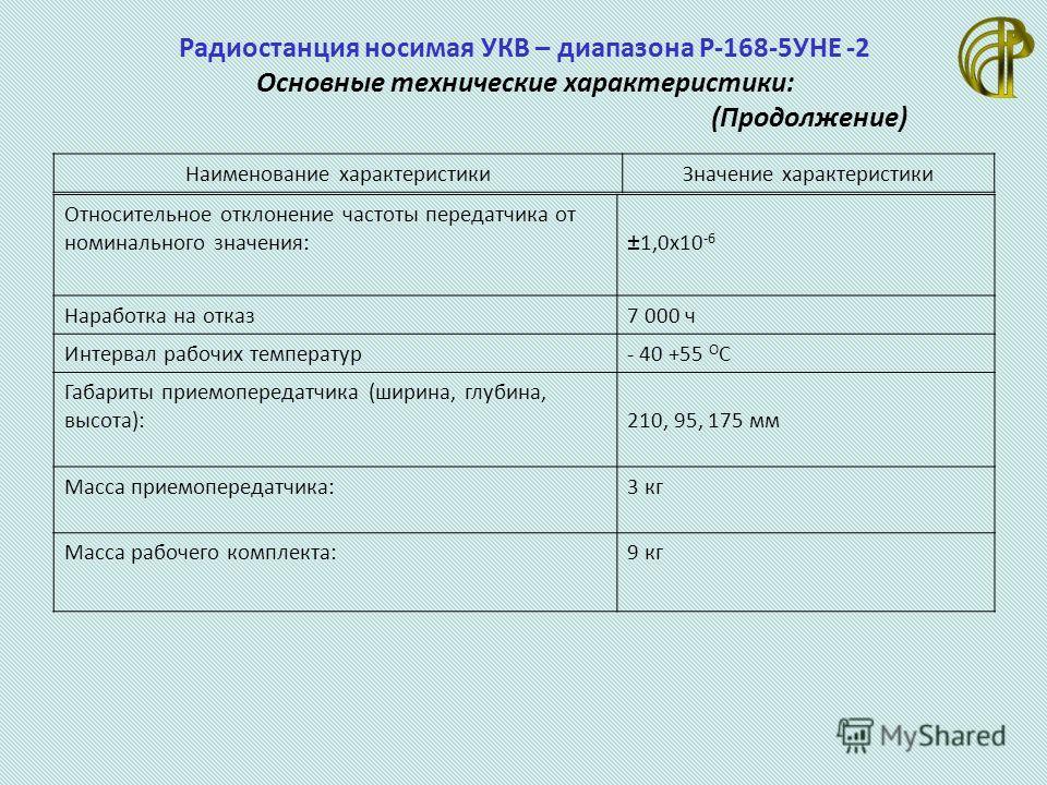 Радиостанция носимая УКВ – диапазона Р-168-5УНЕ -2 Основные технические характеристики: (Продолжение) Относительное отклонение частоты передатчика от номинального значения:±1,0 х 10 -6 Наработка на отказ 7 000 ч Интервал рабочих температур- 40 +55 О