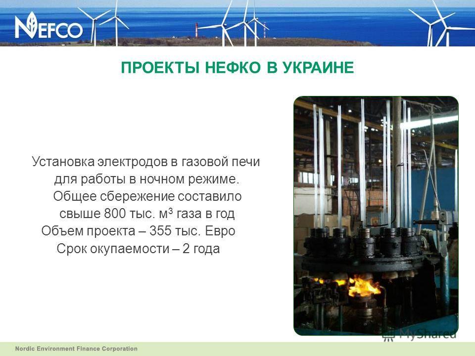 Установка электродов в газовой печи для работы в ночном режиме. Общее сбережение составило свыше 800 тыс. м 3 газа в год Объем проекта – 355 тыс. Евро Срок окупаемости – 2 года ПРОЕКТЫ НЕФКО В УКРАИНЕ