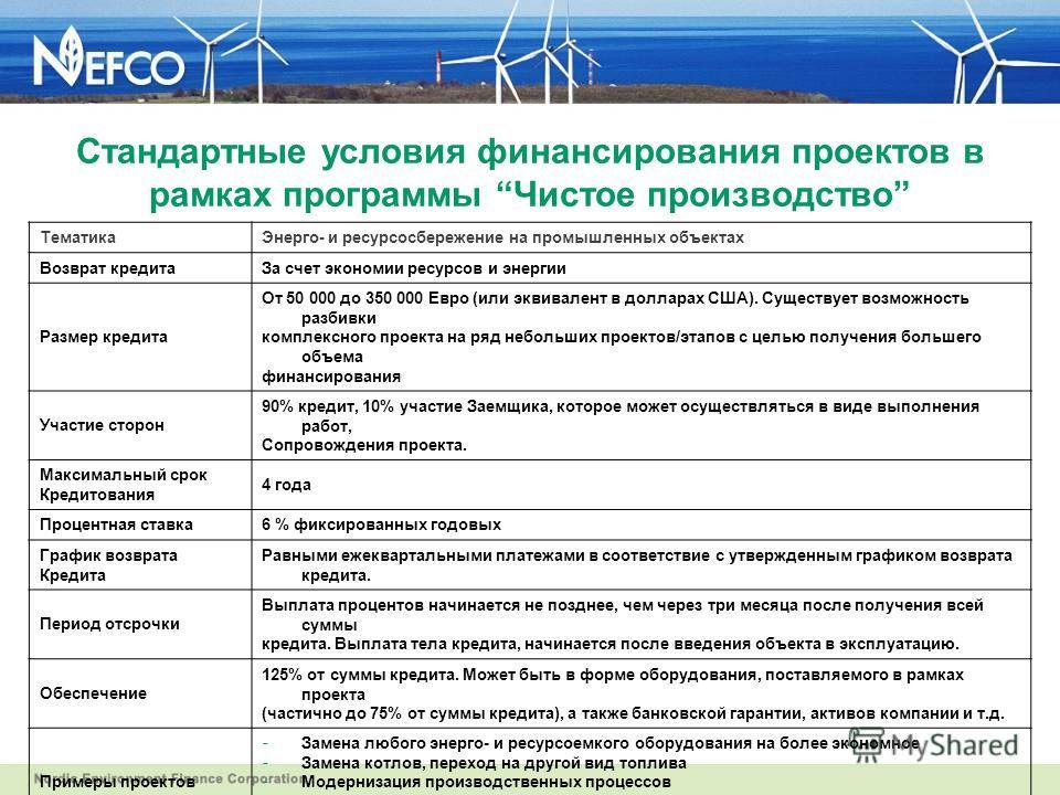 обеспечение кредита украине