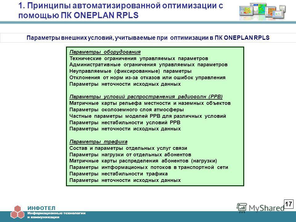 ИНФОТЕЛ Информационные технологии и коммуникации 1. Принципы автоматизированной оптимизации с помощью ПК ONEPLAN RPLS 17 Параметры внешних условий, учитываемые при оптимизации в ПК ONEPLAN RPLS Параметры оборудования Технические ограничения управляем