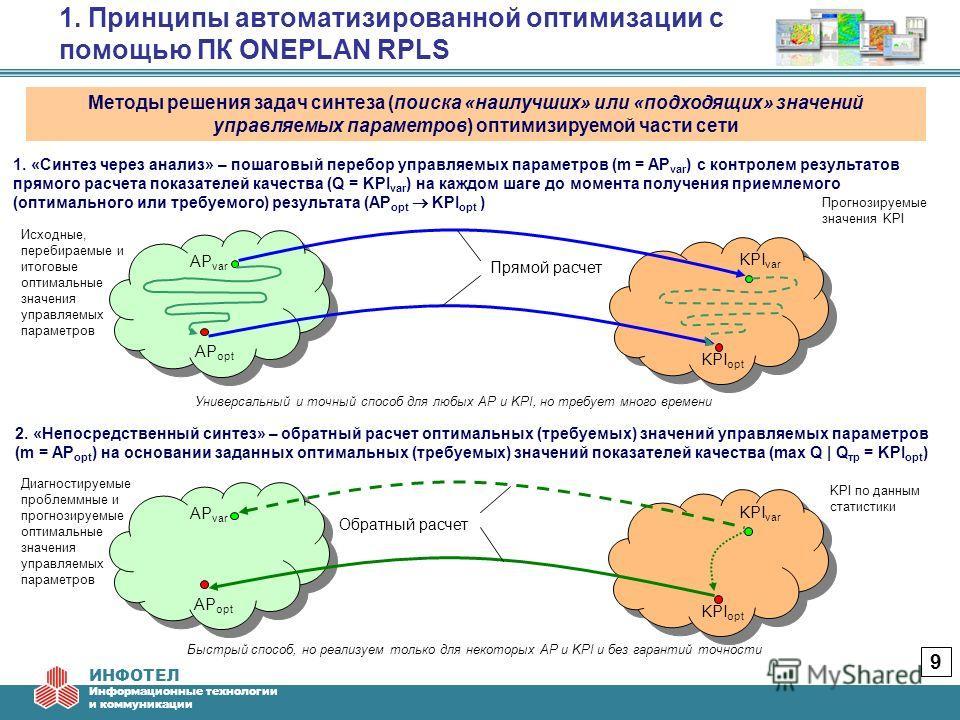 ИНФОТЕЛ Информационные технологии и коммуникации 1. Принципы автоматизированной оптимизации с помощью ПК ONEPLAN RPLS 9 Методы решения задач синтеза (поиска «наилучших» или «подходящих» значений управляемых параметров) оптимизируемой части сети 1. «С