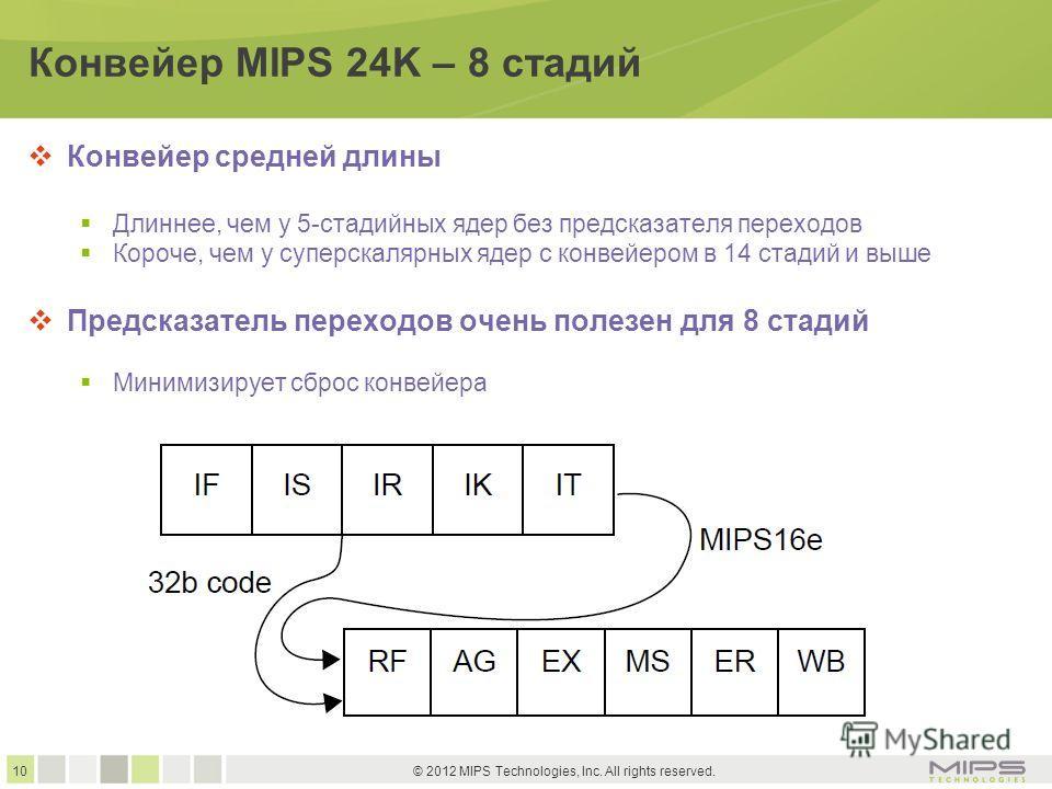 10 © 2012 MIPS Technologies, Inc. All rights reserved. Конвейер MIPS 24K – 8 стадий Конвейер средней длины Длиннее, чем у 5-стадийных ядер без предсказателя переходов Короче, чем у супер скалярных ядер с конвейером в 14 стадий и выше Предсказатель пе