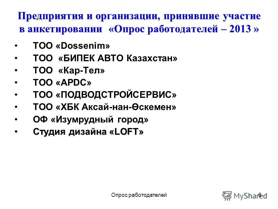 6 Предприятия и организации, принявшие участие в анкетировании «Опрос работодателей – 2013 » ТОО «Dossenim» ТОО «БИПЕК АВТО Казахстан» ТОО «Кар-Тел» ТОО «АРDС» ТОО «ПОДВОДСТРОЙСЕРВИС» ТОО «ХБК Аксай-нан-Өскемен» ОФ «Изумрудный город» Студия дизайна «