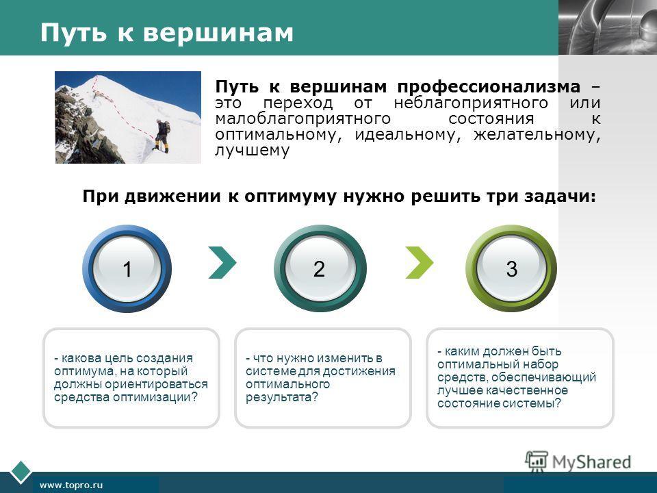 LOGO www.themegallery.com Company Logo www.topro.ru Путь к вершинам Путь к вершинам профессионализма – это переход от неблагоприятного или малоблагоприятного состояния к оптимальному, идеальному, желательному, лучшему При движении к оптимуму нужно ре