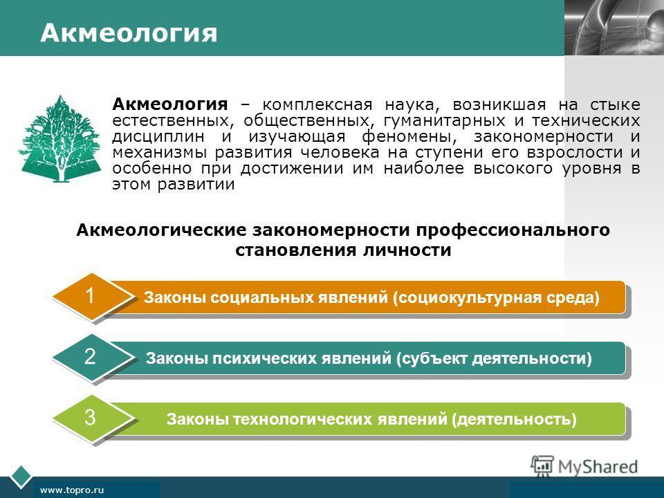 LOGO www.themegallery.com Company Logo www.topro.ru Акмеология Акмеология – комплексная наука, возникшая на стыке естественных, общественных, гуманитарных и технических дисциплин и изучающая феномены, закономерности и механизмы развития человека на с