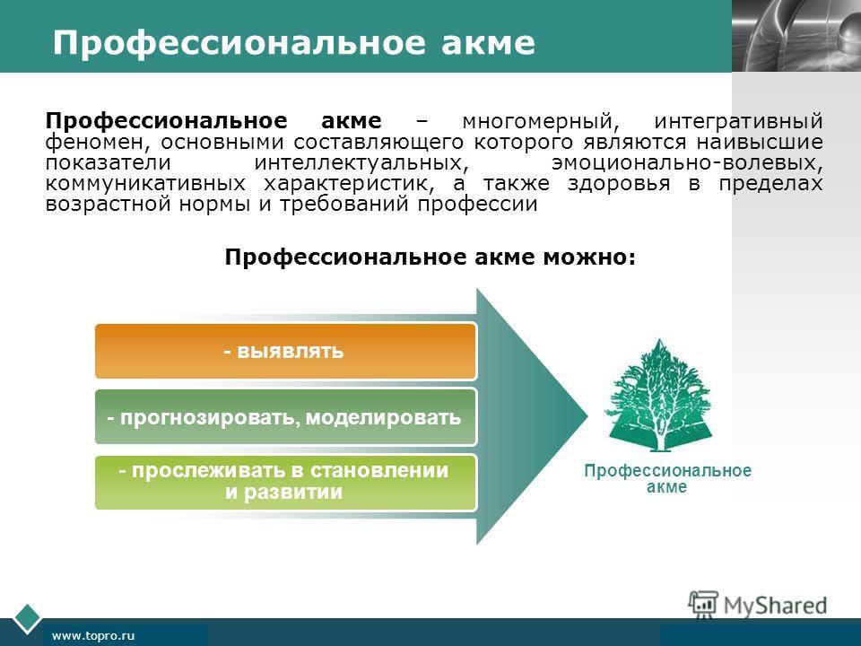 LOGO www.themegallery.com Company Logo www.topro.ru Профессиональное акме Профессиональное акме – многомерный, интегративный феномен, основными составляющего которого являются наивысшие показатели интеллектуальных, эмоционально-волевых, коммуникативн