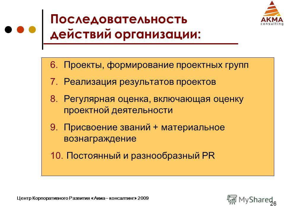 Центр Корпоративного Развития «Акма – консалтинг» 2009 26 Последовательность действий организации: 6.Проекты, формирование проектных групп 7. Реализация результатов проектов 8. Регулярная оценка, включающая оценку проектной деятельности 9. Присвоение