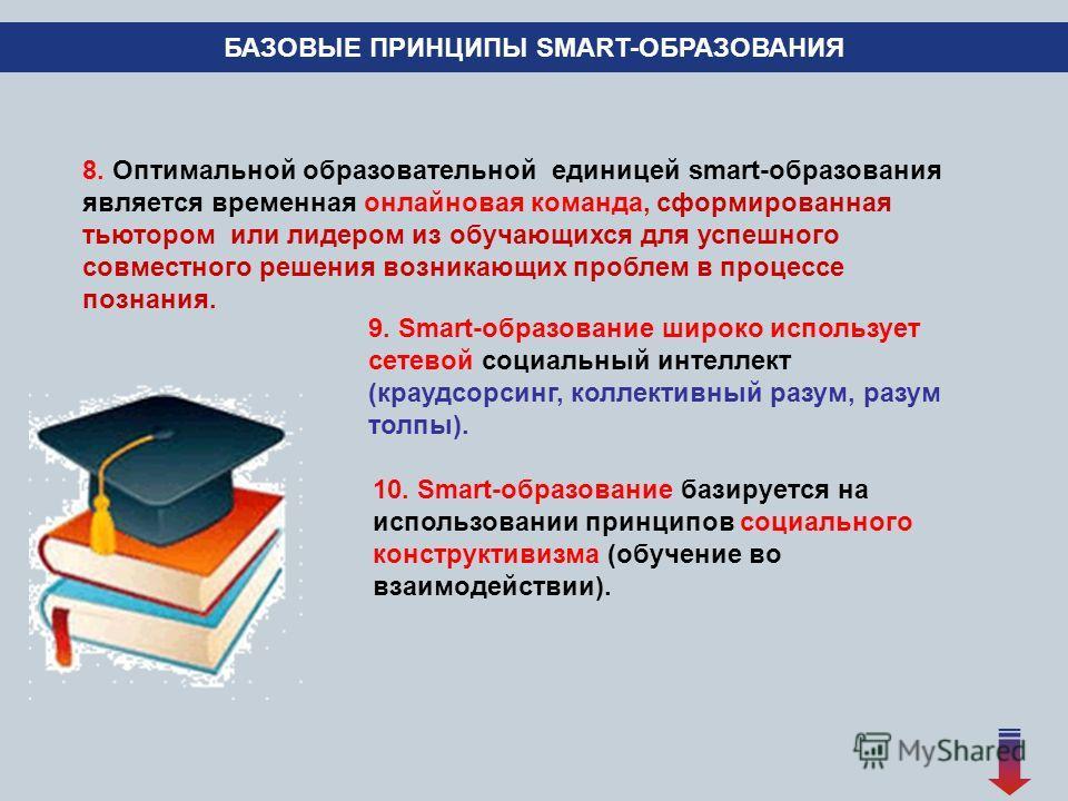 10. Smart-образование базируется на использовании принципов социального конструктивизма (обучение во взаимодействии). БАЗОВЫЕ ПРИНЦИПЫ SMART-ОБРАЗОВАНИЯ 8. Оптимальной образовательной единицей smart-образования является временная онлайновая команда,