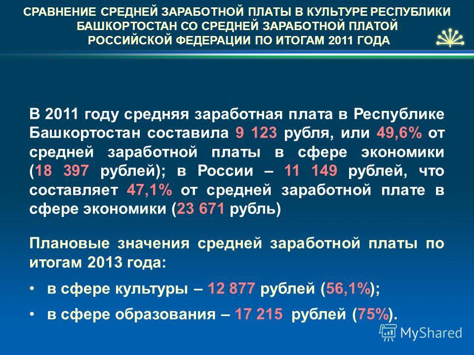 СРАВНЕНИЕ СРЕДНЕЙ ЗАРАБОТНОЙ ПЛАТЫ В КУЛЬТУРЕ РЕСПУБЛИКИ БАШКОРТОСТАН СО СРЕДНЕЙ ЗАРАБОТНОЙ ПЛАТОЙ РОССИЙСКОЙ ФЕДЕРАЦИИ ПО ИТОГАМ 2011 ГОДА В 2011 году средняя заработная плата в Республике Башкортостан составила 9 123 рубля, или 49,6% от средней зар