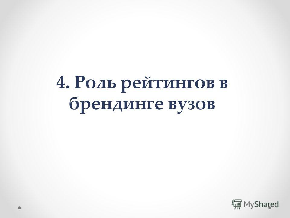 4. Роль рейтингов в брендинге вузов
