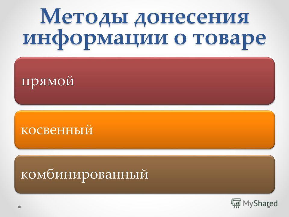 прямой косвенный комбинированный Методы донесения информации о товаре