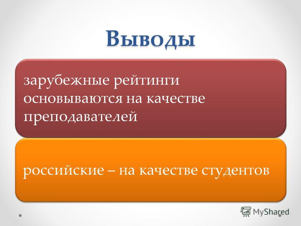 зарубежные рейтинги основываются на качестве преподавателей российские – на качестве студентов Выводы