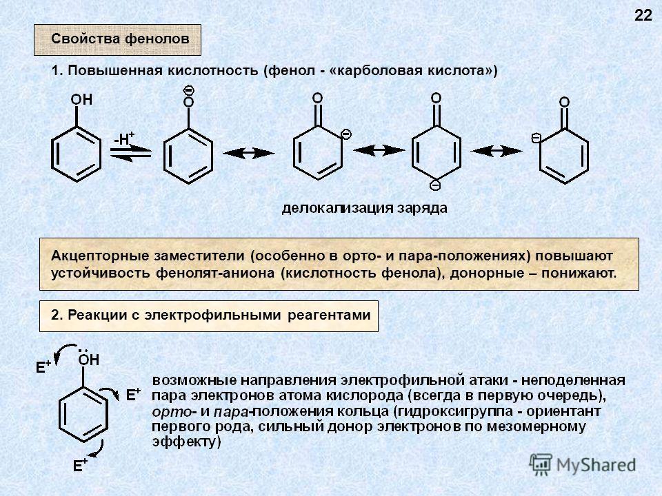 Свойства фенолов 2. Реакции с электрофильными реагентами Акцепторные заместители (особенно в орто- и пара-положениях) повышают устойчивость фенолят-аниона (кислотность фенола), донорные – понижают. 22 1. Повышенная кислотность (фенол - «карболовая ки
