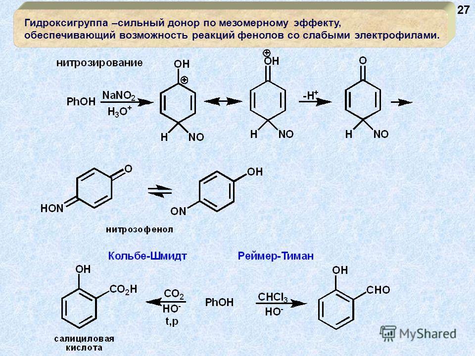 Гидроксигруппа –сильный донор по мезомерному эффекту, обеспечивающий возможность реакций фенолов со слабыми электрофилами. 27