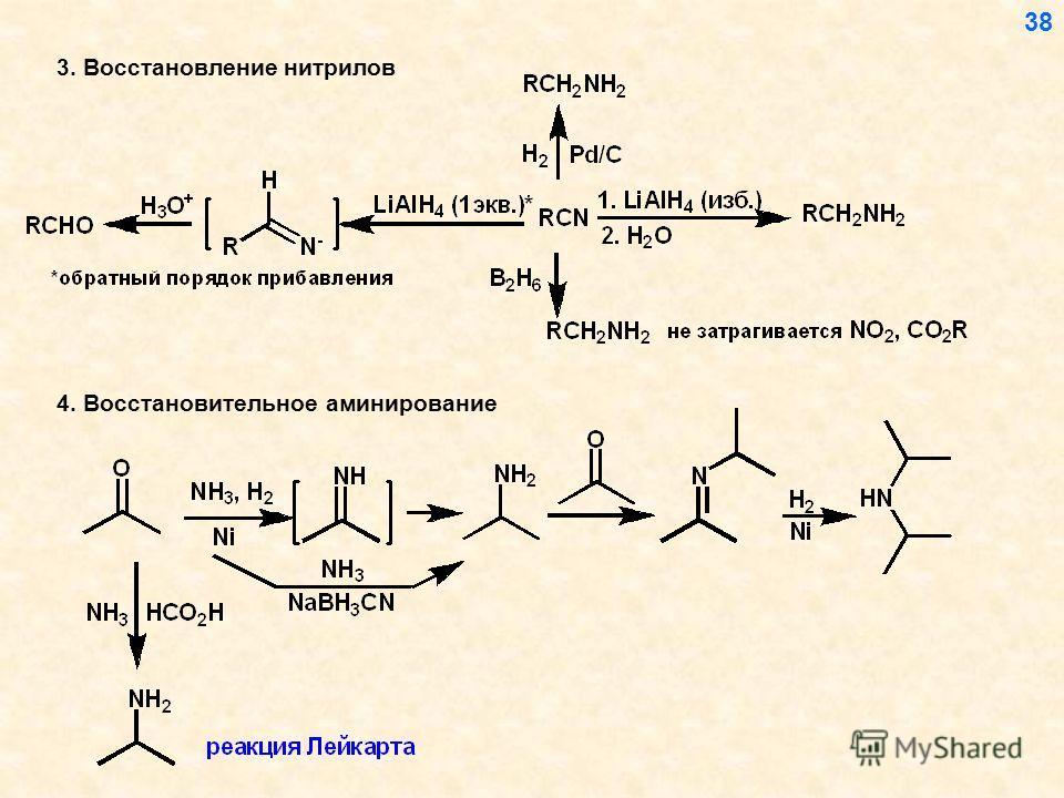 3. Восстановление нитрилов 4. Восстановительное аминирование 38